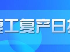 国务院联防联控机制:援企业 稳外贸 惠民生